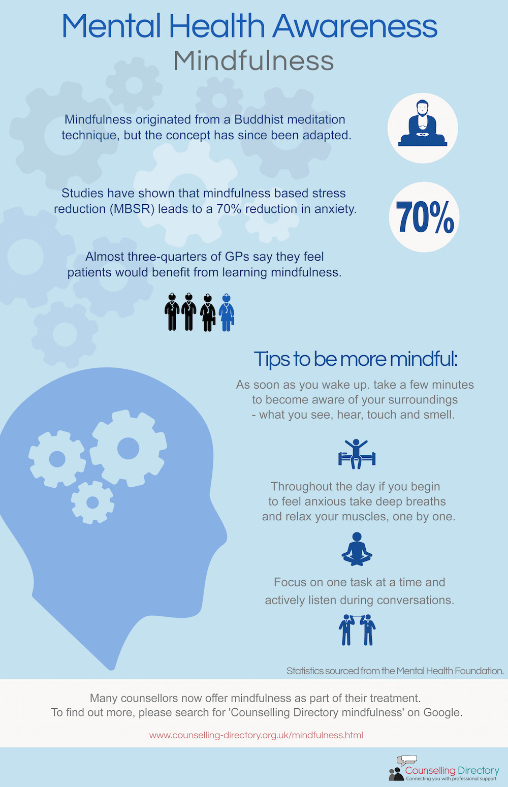 Mental Health Awareness - Mindfulness