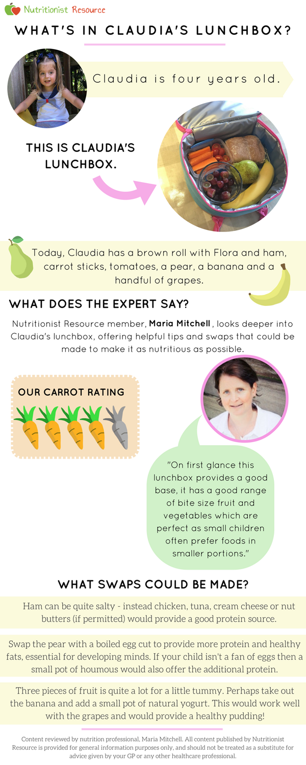 claudias lunchbox infographic