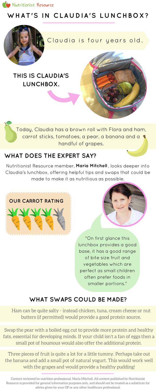claudias lunchbox infographic