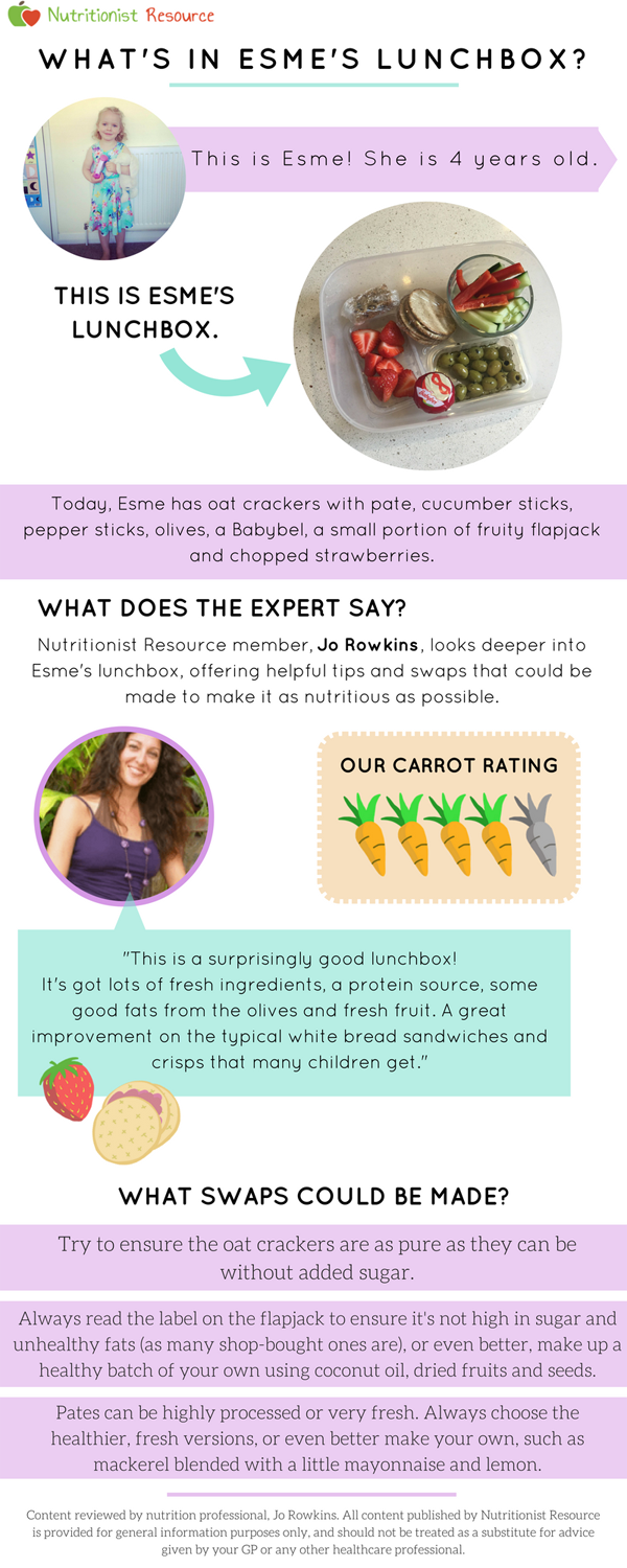 esmes lunchbox infographic