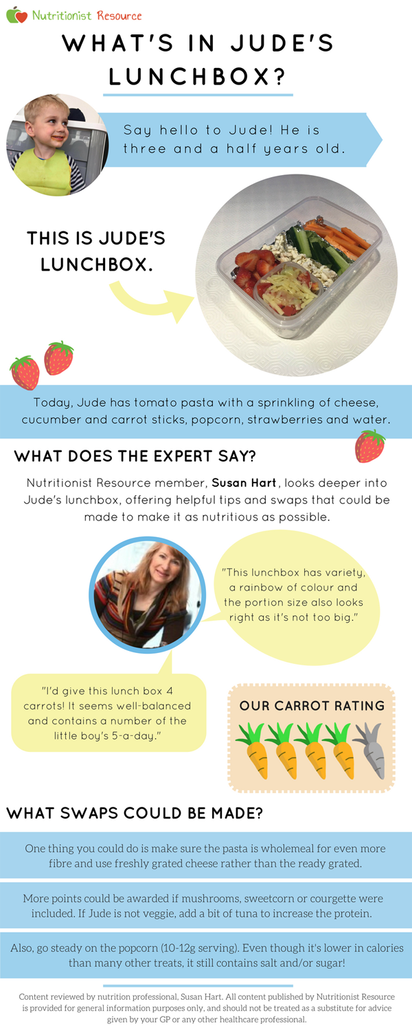 judes lunchbox infographic