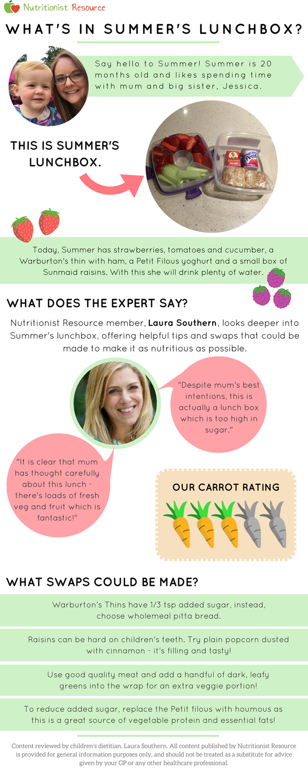summers lunchbox infographic