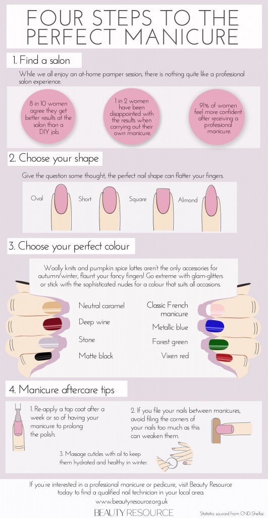 perfect manicure infographic