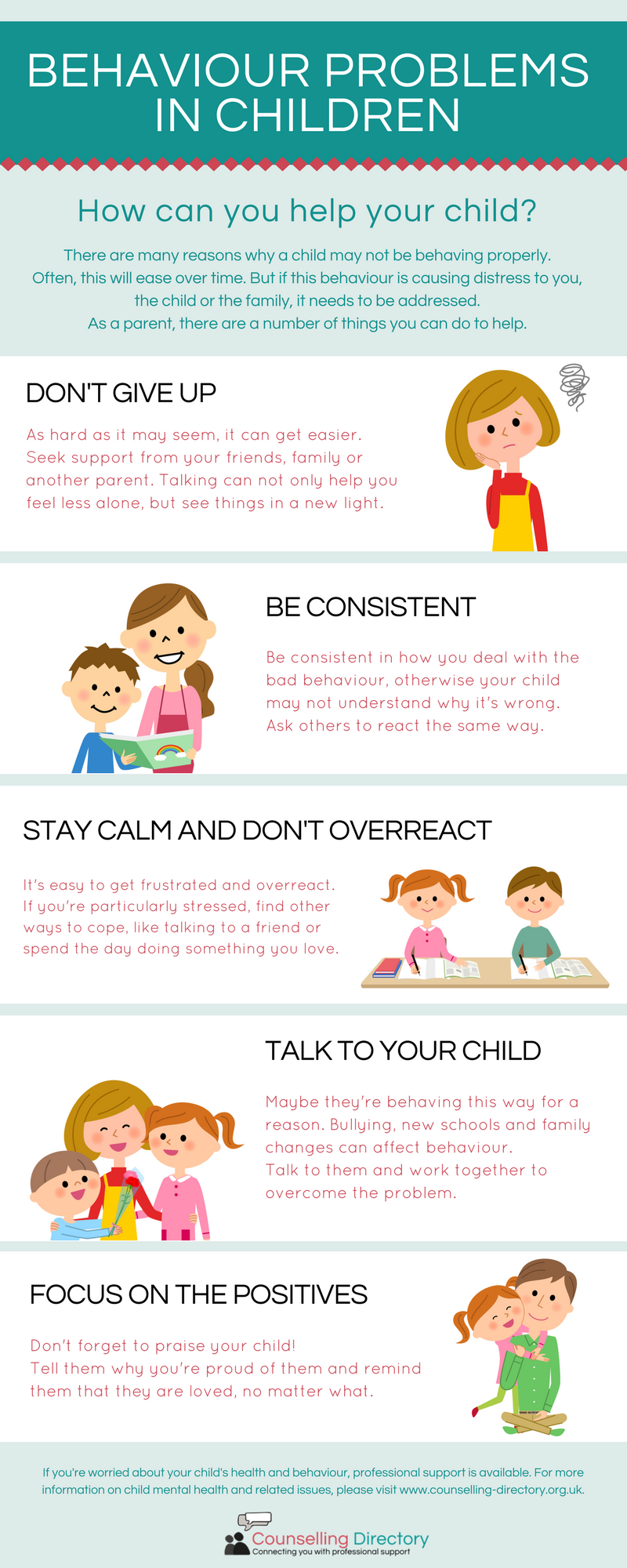 Behaviour problems in children infographic