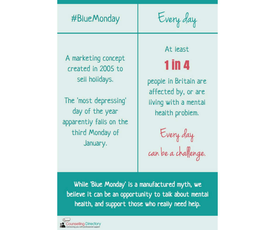 What is Blue monday - Our stance