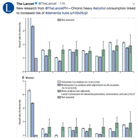 The Lancet alcohol misuse Feb 2018