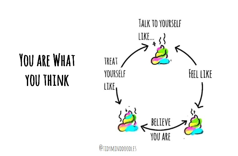 You are what you think by Tidy Mind Doodles