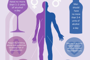 Alcohol Awareness Week - infographic