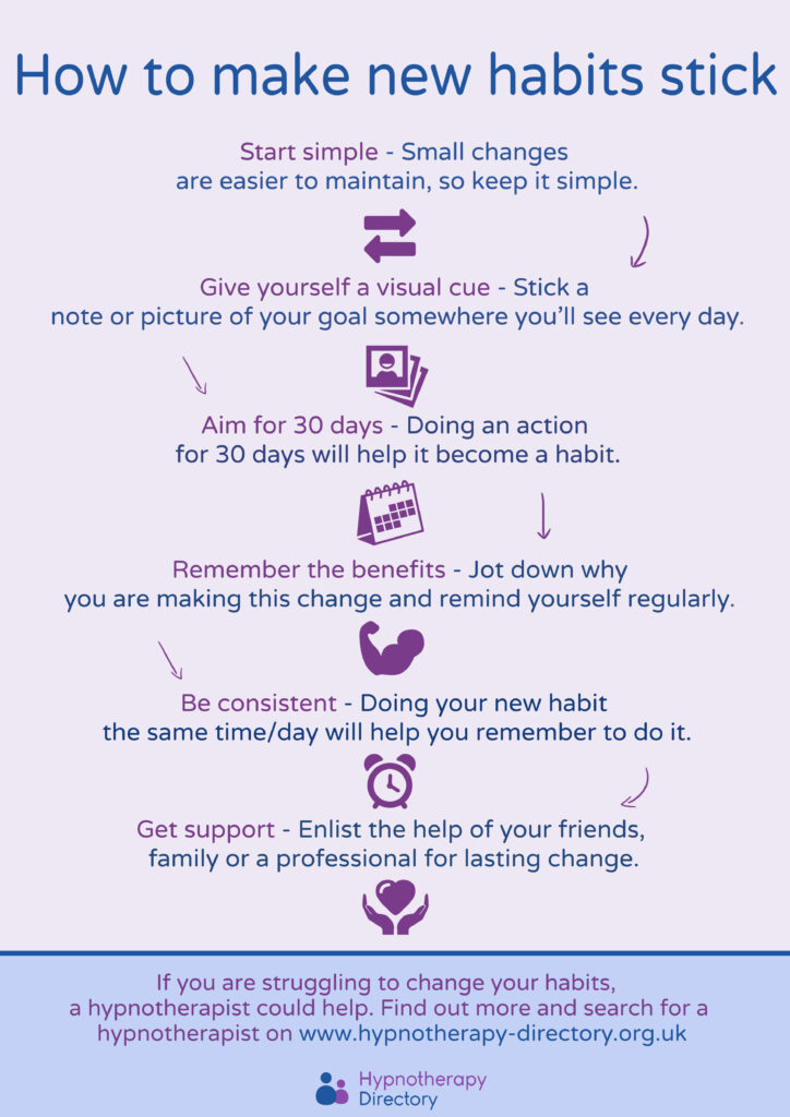 How to make new habits stick - infographic