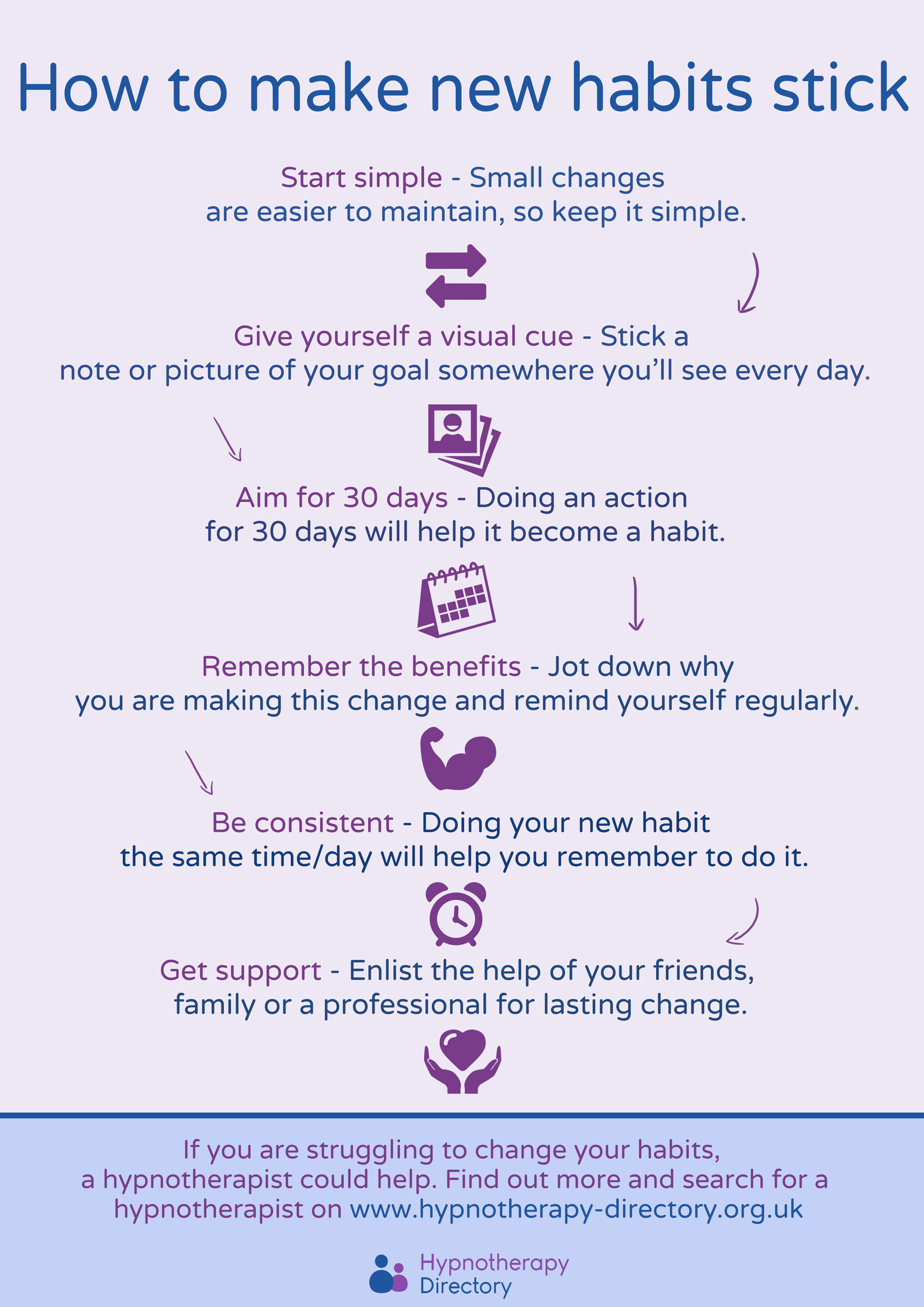 How to make habits stick infographic hypnotherapy for How long does it take to build a new house