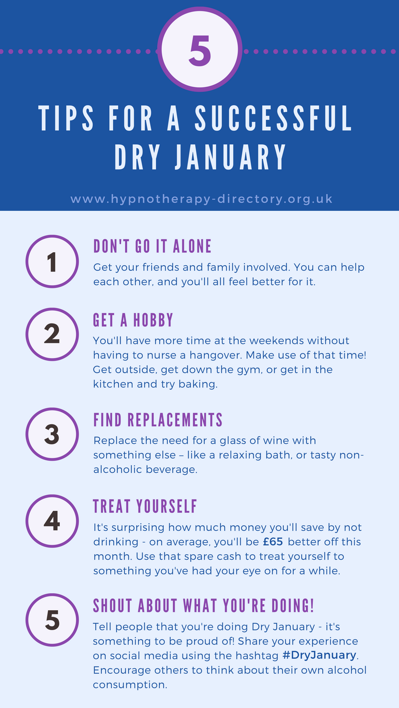 Tips for Dry January2