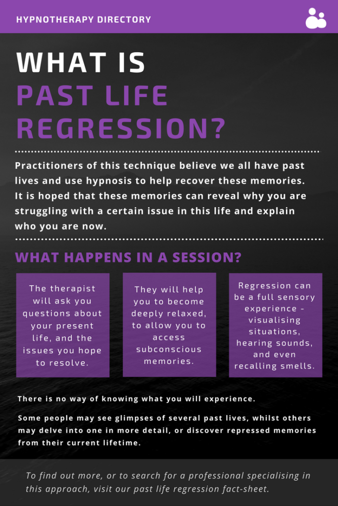 What is past life regression? - Hypnotherapy Directory