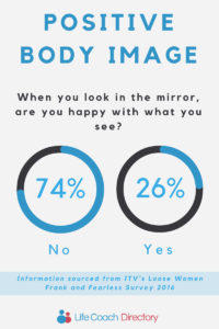 Positive body image (1)