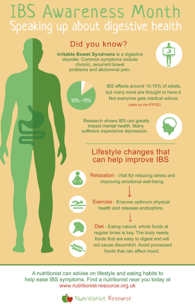 IBS Awareness Month Infographic