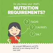 Child nutrition requirements