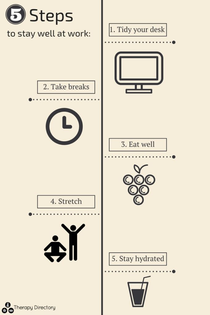 5-steps- to -staying-well-at-work