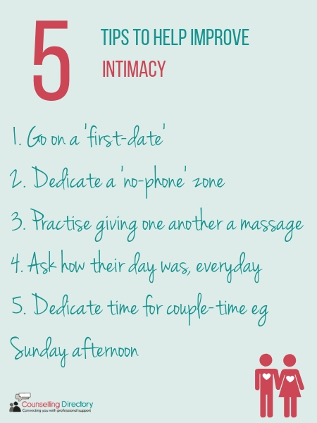 Can a relationship survive without intimacy? - Counselling Directory