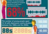 young people facts