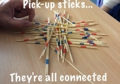 Emotions - Emotions are like pick up sticks; they're all connected