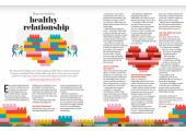Happiful Magazine Article