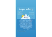 Anger - What is Anger? It's the tip of the iceberg but look what lies beneath