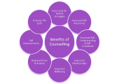 Benefits of Counselling<br />Benefits of Counselling