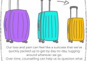 Suitcase analogy