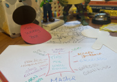 This picture demonstrates how I work, there is some wellbeing tips, a worry box, some games.