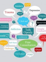 Blackpool Counselling