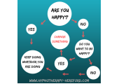 Vaiva Jakimaviciene - Hypnology Hypnosis - B.Sc (Hons) DipHyp NLP (prac) image 7