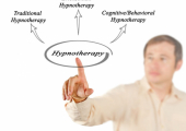 Cognitive Behavioural Hypnotherapy