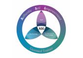 Authentic Self Empowerment Facilitator<br />Coaching Certification