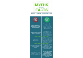 Myths v Facts