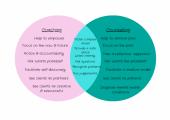 Coaching vs Counselling
