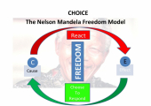 Choice Model<br />We all have choice in life