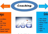 What is the impact of coaching?