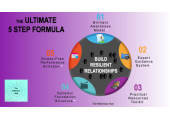The Ultimate 5 Step Formula<br />Build Resilient Relationships