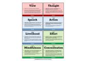 Noble Eightfold Path - www.alanpeto.com/buddhism/understanding-eightfold-path