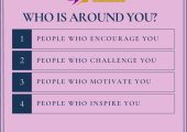 Who is around you?