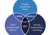 Life, Work and Relationship Coaching