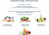 Energy and blood sugar balance