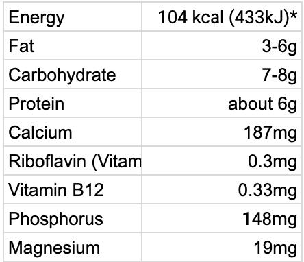 Kefir nutritional content