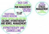 Treatments available at the Whole Health Centre